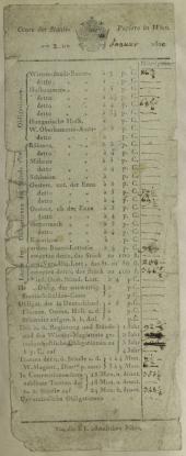 Amtliches Cursblatt der Wiener Börse